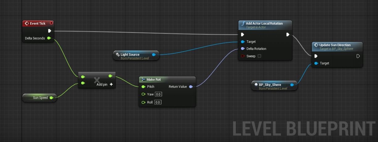 TODTut_LevelBlueprint.JPG