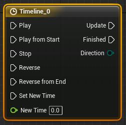 TimelineNodeAdded DT.png