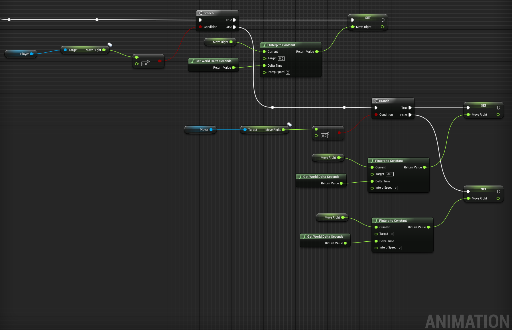 Road Map Of Project%0A Move Right Code MoveRt Code PNG