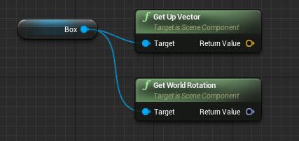 UpVector Rotation.png