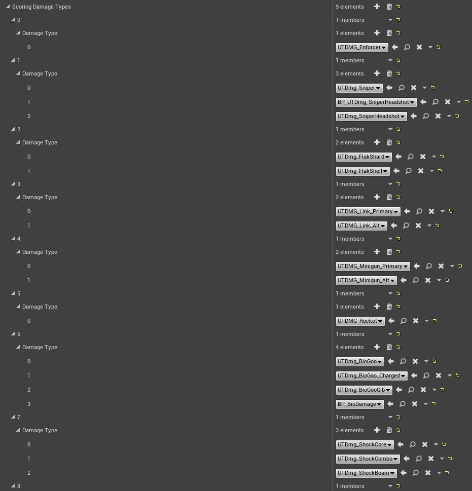 Gamemodetutorial damagetypes.png