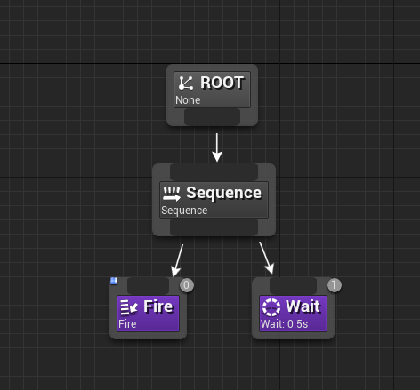 Firer Behavior Tree