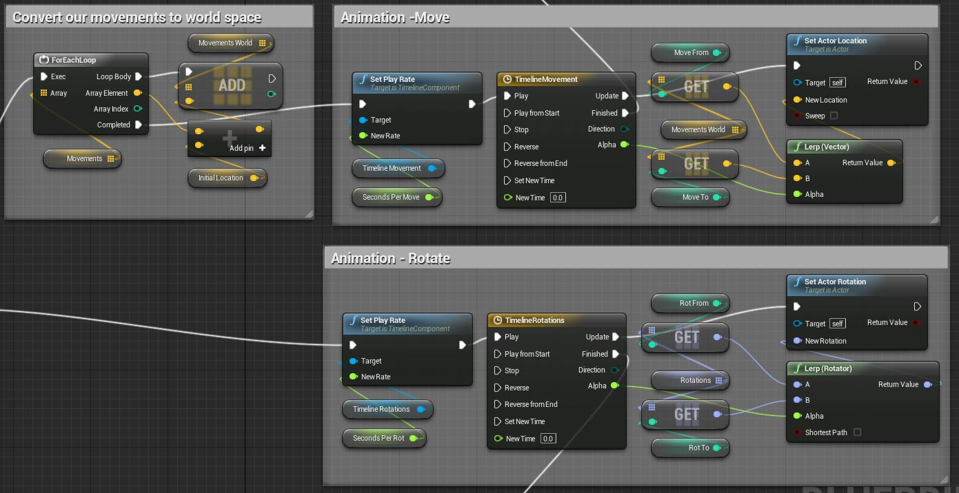 Blueprint animate rotation and movement tutorial epic wiki bp animate2g malvernweather