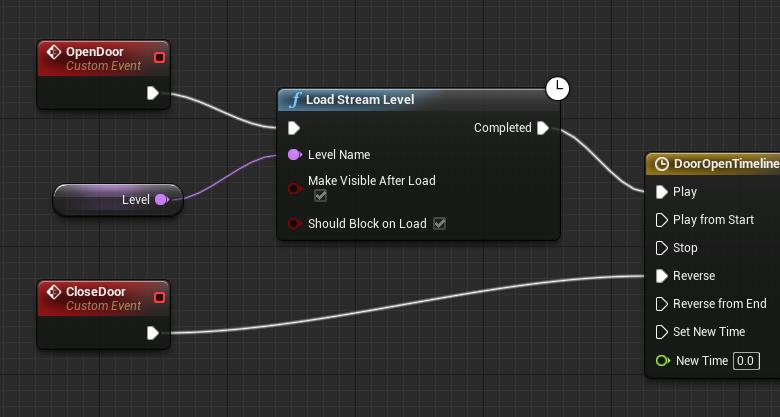 Blueprint manual level streaming epic wiki level streaming blueprint 3 malvernweather Gallery
